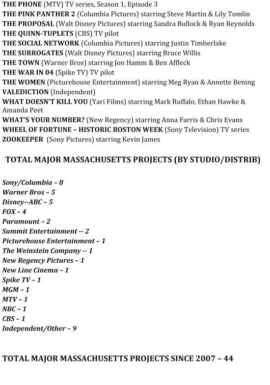 MFO Summary 9